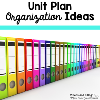 Lesson and unit plan organization ideas from the 2 Peas and a Dog blog.