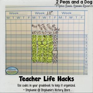 Gradebook Codes Teacher Life Hack