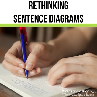 Sentence diagrams are another tool in your grammar toolbox when teaching students to be great writers. Learn more about sentence diagramming in this blog post on the 2 Peas and a Dog website. #grammar #teaching #teachinggrammar #lessonplans