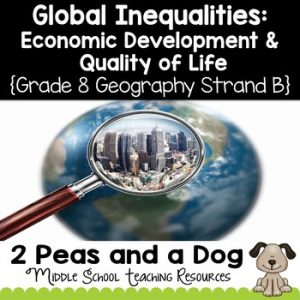 Grade 8 Geography Global Inequalities Economic Development and Quality of Life