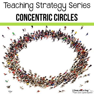 Stop boring lessons and class discussions! Learn how to use the Concentric Circles teaching strategy in your classroom.