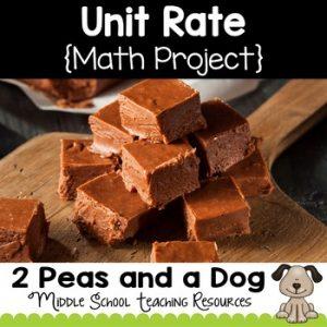 Unit Rate Project